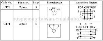 cam switch diagram surveillance camera diagram u2022 45 63 74 91