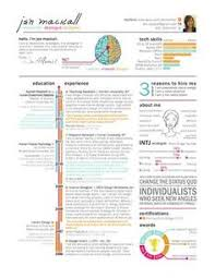 Resume Researcher I Design Infographic Resumes I Could Do Something Like This