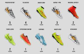 buy football boots germany germany v portugal adidas dominates the germany boot lineup