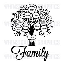 blank family tree template free 3 generation family tree template