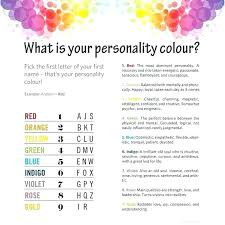 color personality test color personality book together with personality test wallpaper