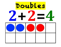 doubles fact doubles facts of addition posters with ten frames representations