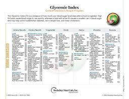 south beach diet plan glycemic food chart auto motiv ru