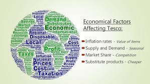 tesco bureau de change rates tesco a pest analysis and stakeholder statement 2