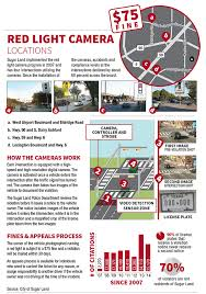 how much is a red light fine sugar land strengthens penalties for outstanding red light camera