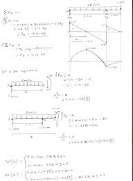 beam structure calculations structural engineering other