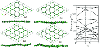 a new dirac cone material a graphene like be 3 c 2 monolayer