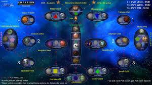 Map Of Universe Welcome To Hws 4 0 Hws News Forum Hws Homeworld Server