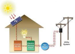 zero net energy homes net zero energy homes for everyone by 2030 canadian contractor