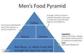 the real s food pyramid pete brown s 10rem net