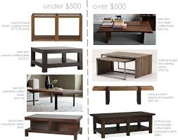 table modern rustic coffee table eclectic large modern rustic