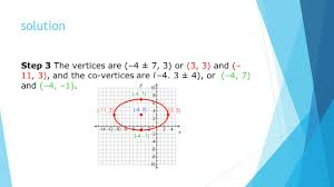 chapter ellipses ppt video online download