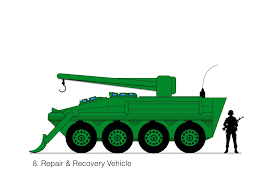 humvee clipart the power of 8 part 3 think defence