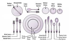 how to set a table with silverware modest setting table silverware placement ideas at dining property