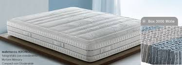 materasso fabbricatore opinioni materasso materassi dorelan opinioni materasso a molle letti punti
