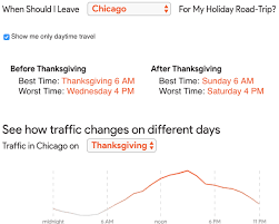 how to avoid traffic on thanksgiving morning if you re driving