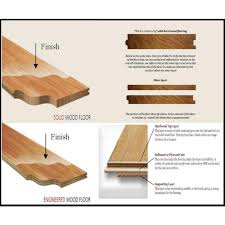 what is the difference between engineered hardwood and hardwood