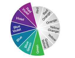 various color schemes a color scheme is any set of colors that