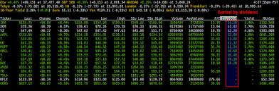 stock ticker how to monitor stock quotes from the command line on linux xmodulo