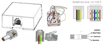 wiring termination instructions and diagrams rj11 and rj45 jacks