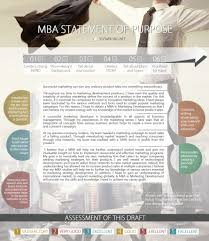 Sample Phd Letter Of Intent by Professional Mba Statement Of Purpose Examples Sample Statement