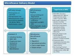 microfinance an introduction