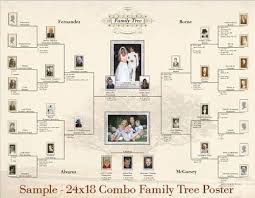 family tree poster template expin franklinfire co