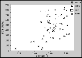 engineering geological characterization of flints quarterly