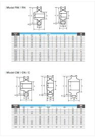 crane wheel material specification the best crane 2017