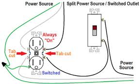 home improvement wiring outlets