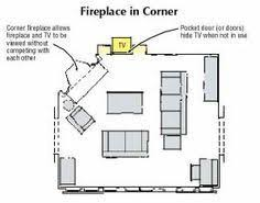 HOW TO PLAN YOUR NEXT DESIGN PROJECT Bungalow Interiors Design - Furniture placement living room with corner fireplace