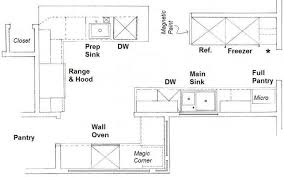 Bakery Floor Plan Design Simple Bbq Restaurant Kitchen Layout Floor Plan More Intended Decor