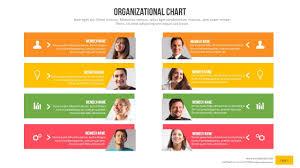 100 org chart template powerpoint org chart powerpoint