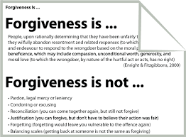 forgiveness worksheets handouts and cognitive behavioural