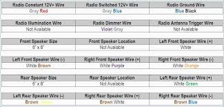 2007 ford f150 radio wiring harness diagram dynante info beautiful