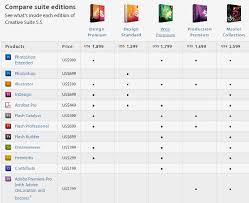 adobe creative suite 5 design standard which adobe creative suite is right for you