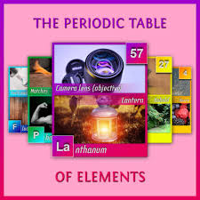 Learning The Periodic Table How To Learn The Periodic Table Of Elements Thinkkniht