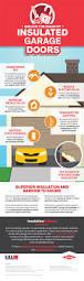 noisy garage door why insulated garage doors make sense an insulated door on an