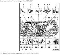 vw golf mk5 engine diagram vw wiring diagrams instruction