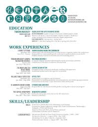 Resume For Ngo Job Resume To Work On Resume For Your Job Application