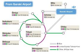access information tokyo u0026 around tokyo