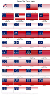 Civil War Union Flag Pictures What Will The Next Iteration Of The American Flag Look Like