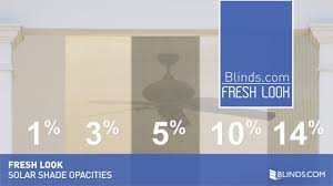 solar shade opacities fresh look u0026raquo blinds com bali