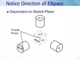 chapter 6 u2013 pictorial sketching ppt video online download