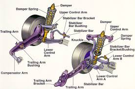 jeep suspension diagram basic car part diagrams google search cars pinterest