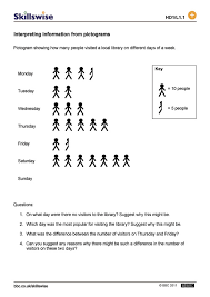 interpreting information from pictograms