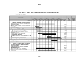 inside sales sample resume how to make a sales report with excel 2010 youtube inside sales monthly sales report sample sample resume downloads thesis with sales report template excel