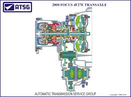 4l60e transmission rebuild manual expert tips to extend the life of the 4f27e transmission