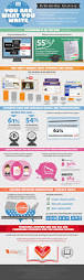 what to write research paper on 29 best literature review images on pinterest avoiding you are what you write information literacy infograph