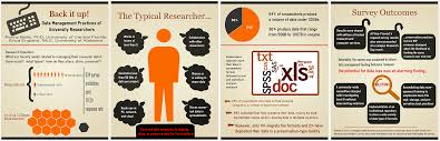 Design Ideas Microsoft Powerpoint Conference Poster U2013 Librarian Design Share